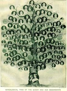 victoria_family_tree_1901